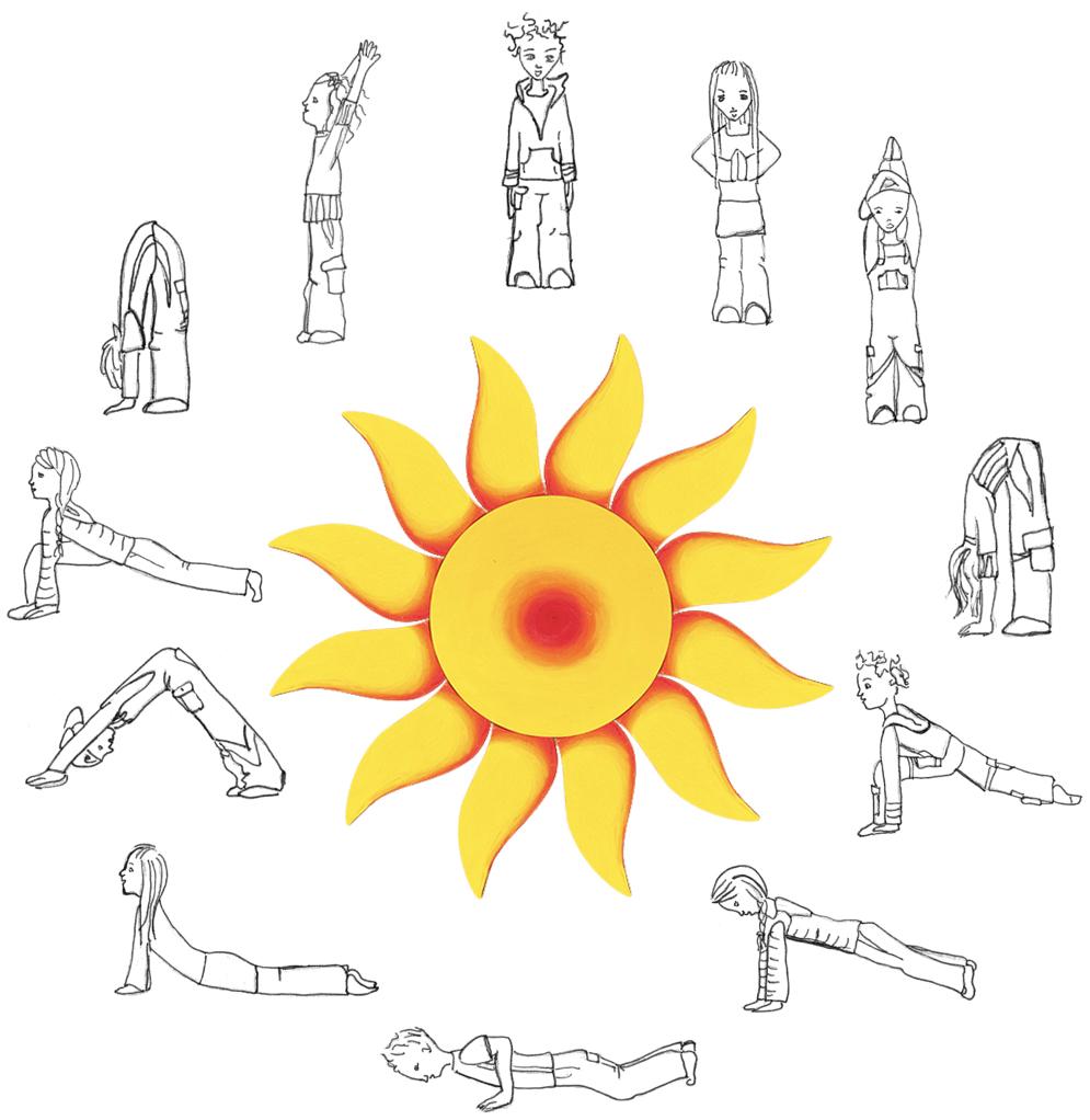 Grafik Bild: Die 12 Positionen des Yoga-Sonnengrußes